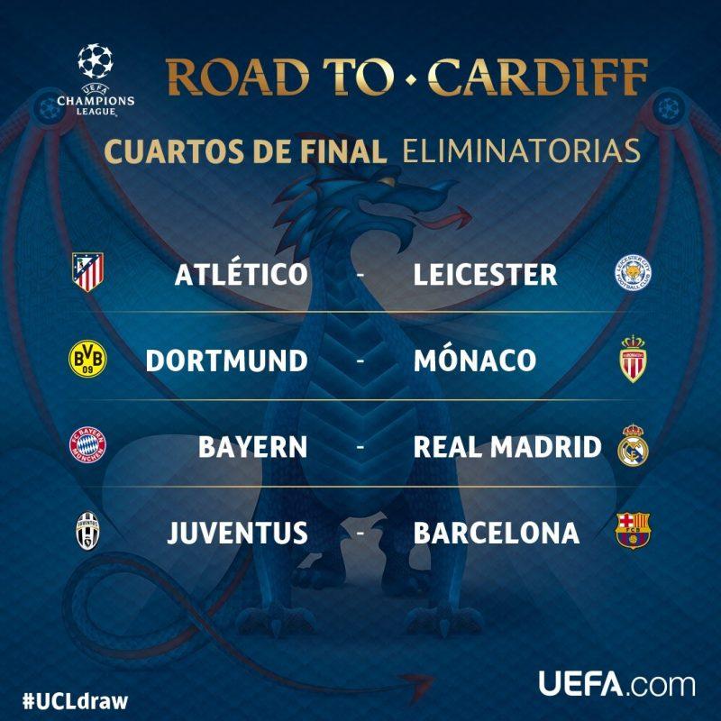 Cuartos de Final de la Champions League están por fin definidos ...