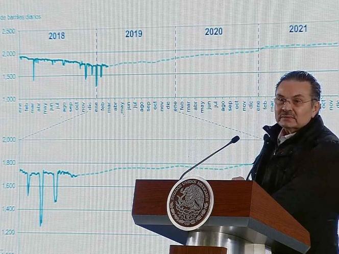 Presentan Plan de Rescate de Pemex